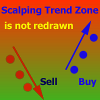 Scalping Trend Zone