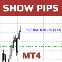 Show Pips