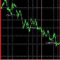Vertical line indicator