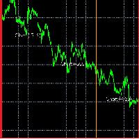 Vertical line indicator
