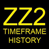 ZigZagHistory 2 TimeFrame