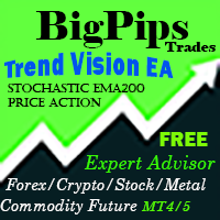 BigPips Trend Vision EA Free MT4