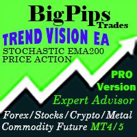 BigPips Trend Vision EA