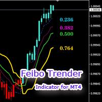 Feibo Trender