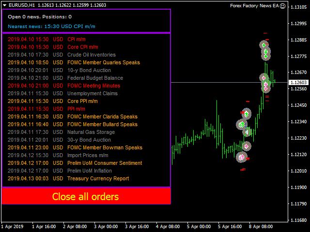 Forex news trader mt4 expert forexagone comparatif broker