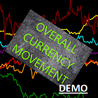 Overall Currency Average Demo