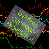 Overall Currency Average