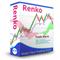 Renko Trade Alarm