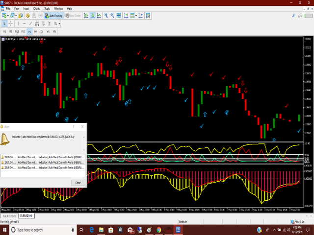 Adx Macd Duo with Alerts MT5