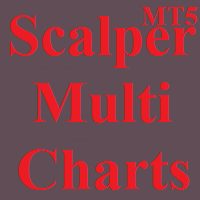 Scalper MultiChartsMT5