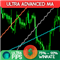 Ultra Advanced MA