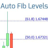 Auto Fibo Levels