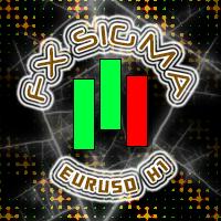 Fx Sigma EURUSD h1