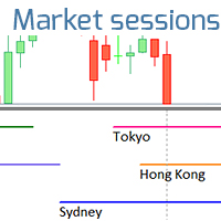 Market sessions