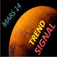 Mars 14 Trend Signal