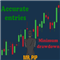 Mr Pip Scalping Indicator