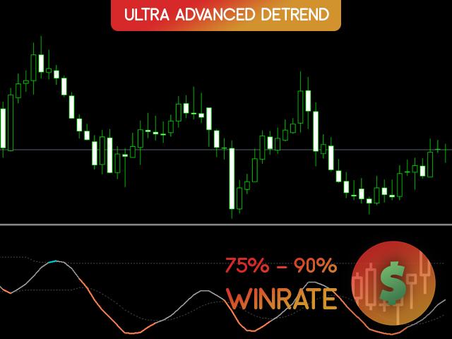 Ultra Advanced Detrend
