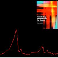 VPIN Volume Synchronized Probability