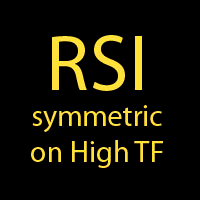 RSI symmetric on High TimeFrame