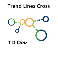TrendLines Cross with Alert