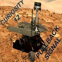 Curiosity 12 Pullback Signal