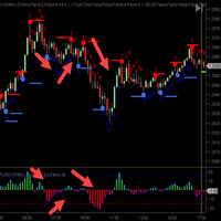 Cycle Trade Pro Tick Momentum