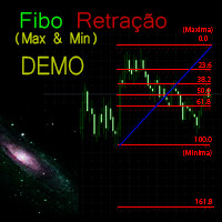 Fibo Retracao Maxima e Minima Demo