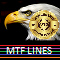 MTF Lines for MT4