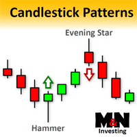 Candlestick Patterns Identification