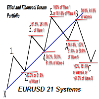 Elliot and Fibonacci Dream 21 Systems Portfolio