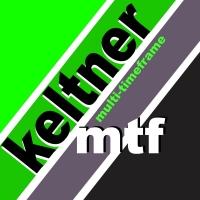 Keltner MTF