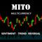 Mito EA