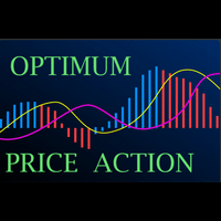Optimum Price Action