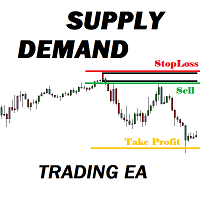 Supply Demand Trading EA