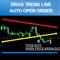 Trend Line Super Order Demo