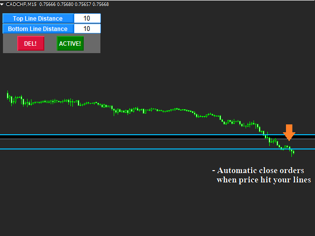 Download the Hidden TP SL Line Demo Trading Utility for