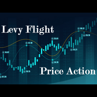 Levy Flight Price Action
