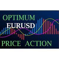 Price Action EURUSD
