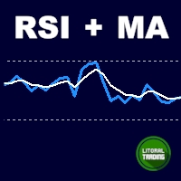 RSI with Moving Average