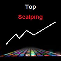 Top Scalping Indicator
