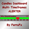 FFx Candles Dashboard MTF ALERTER