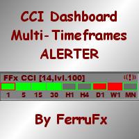 FFx CCI Dashboard MTF ALERTER