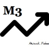 M3 Moving Average