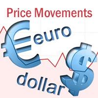 Price Movements