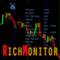 RichMonitor