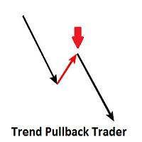 Trend Pullback Trader