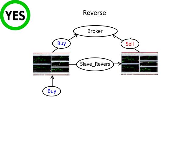 Forex copier free