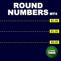 LT Round Numbers