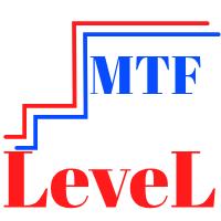 MTF Level