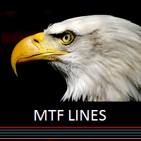 MTF Lines PRO for MT4